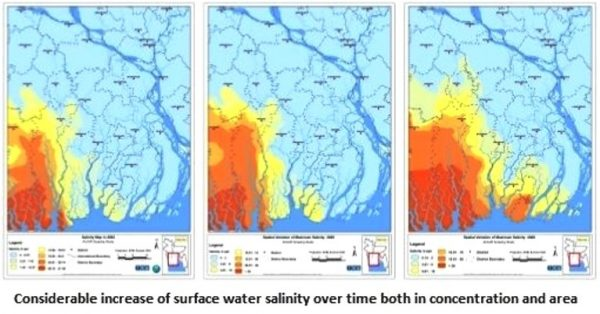 Water Salinity Coastal Region of Bangladesh